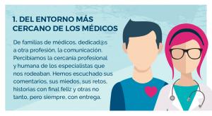 Top 100 especialistas medicos un espacio para unir a los mejores medicos y a las mejores pacientes y personas